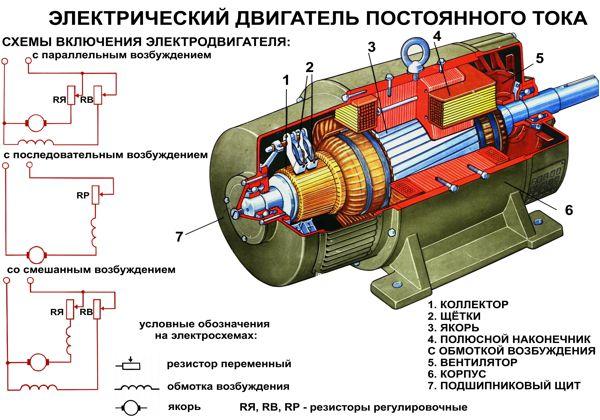 Электродвигатель постоянного тока реферат 4893