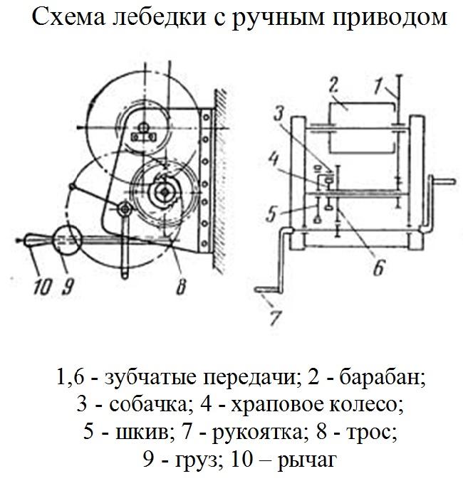 Схема лебедки с ручным